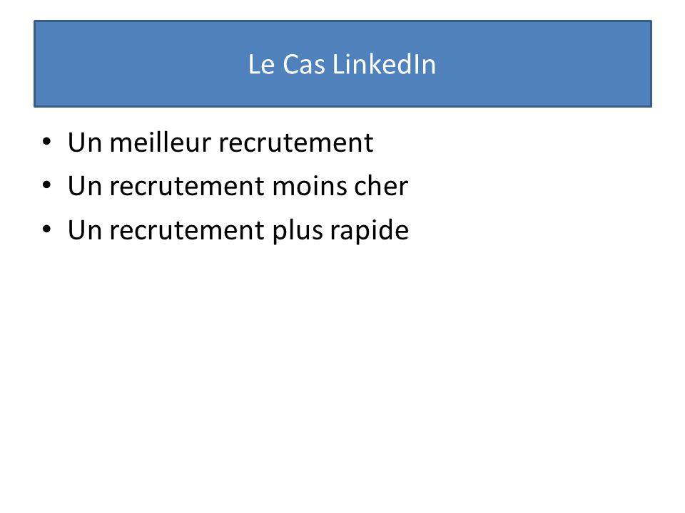 Le Cas LinkedIn Un meilleur recrutement Un recrutement moins cher Un recrutement plus rapide