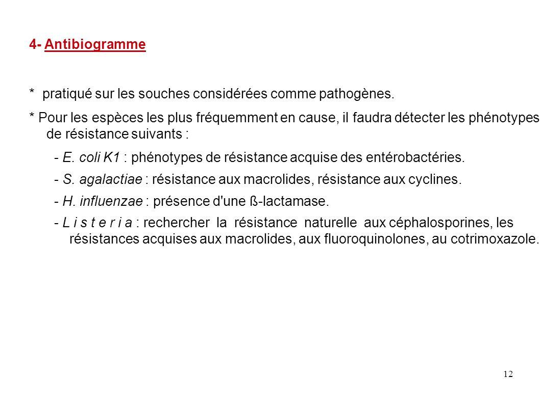 4- Antibiogramme * pratiqué sur les souches considérées comme pathogènes.