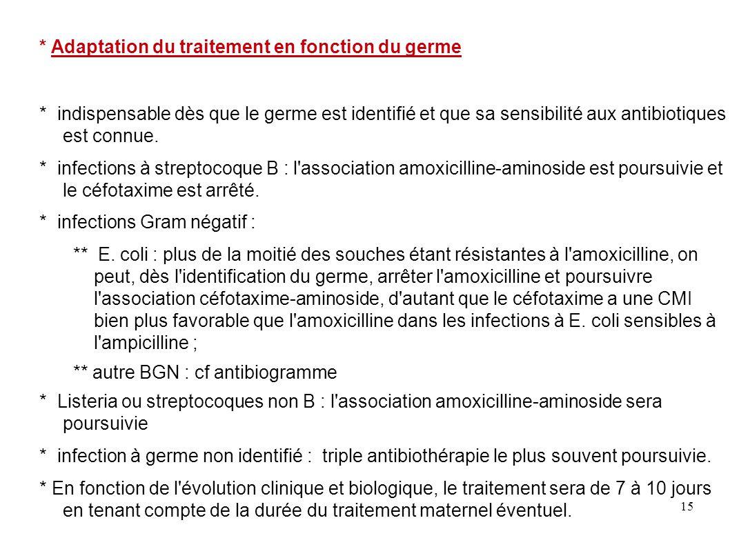 * Adaptation du traitement en fonction du germe