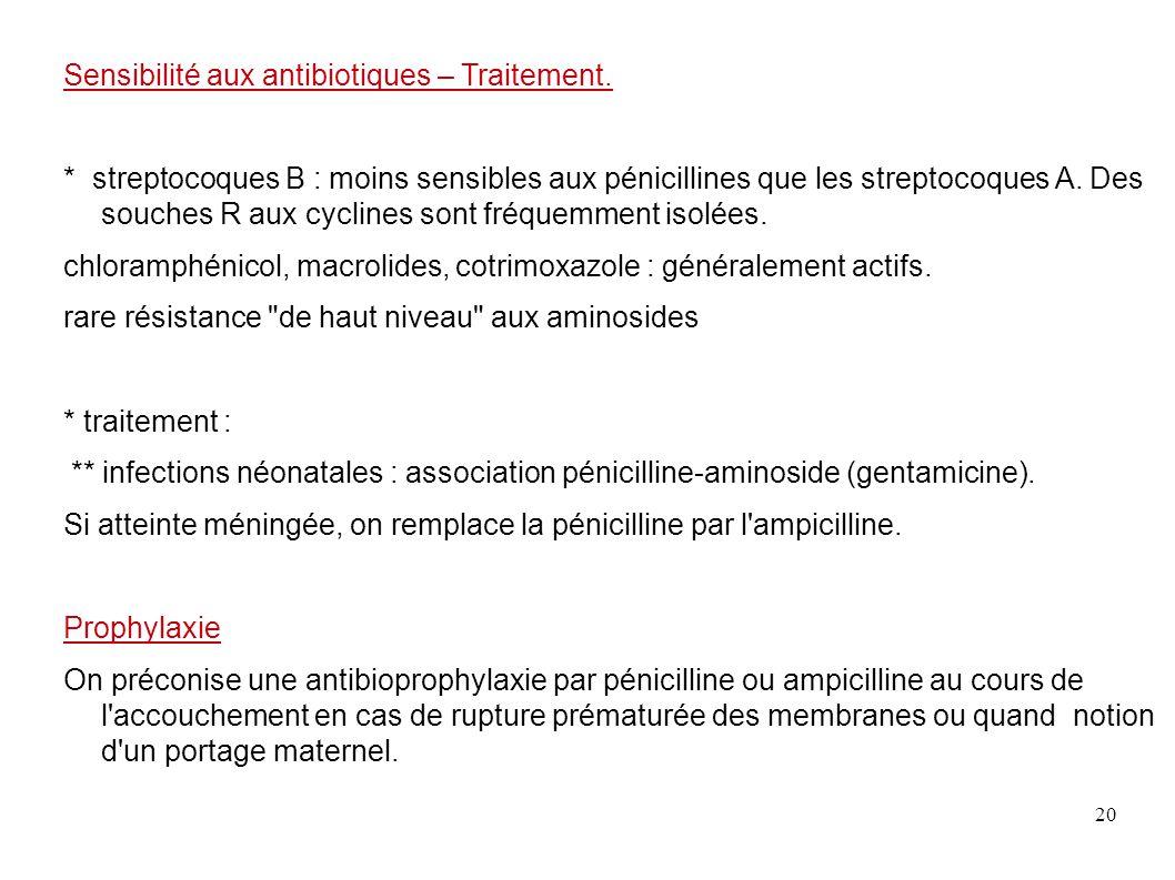 Sensibilité aux antibiotiques – Traitement.