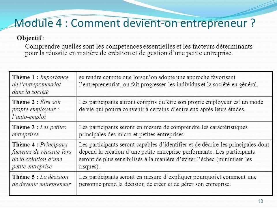 Module 4 : Comment devient-on entrepreneur
