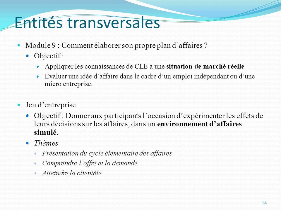 Entités transversales