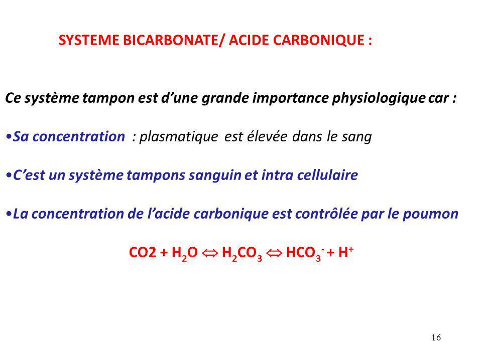 SYSTEME BICARBONATE/ ACIDE CARBONIQUE :