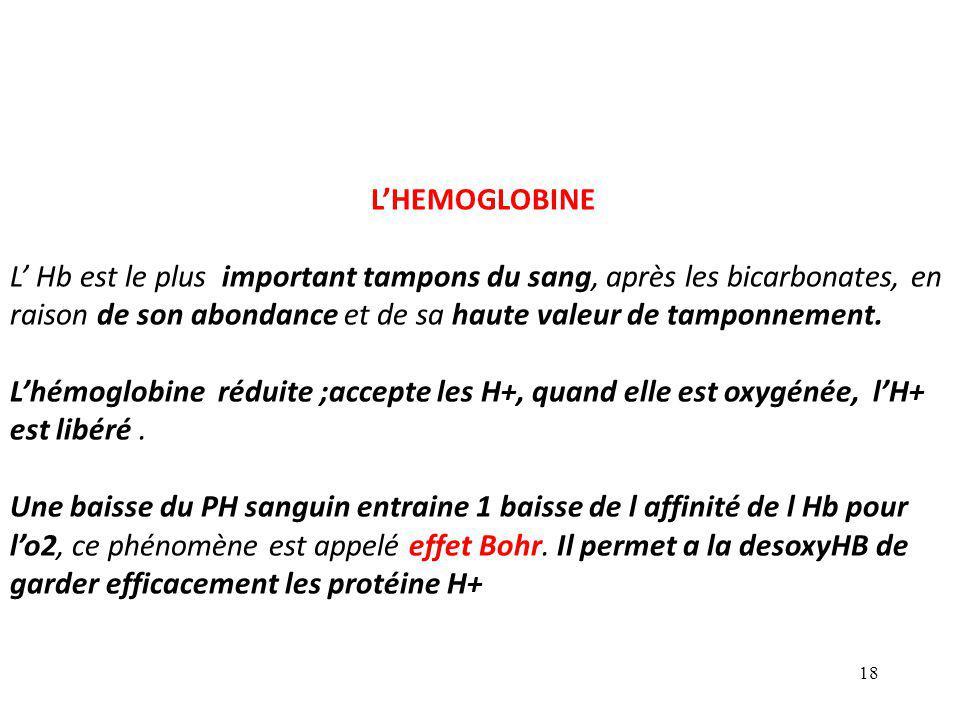 L'HEMOGLOBINE L' Hb est le plus important tampons du sang, après les bicarbonates, en raison de son abondance et de sa haute valeur de tamponnement.