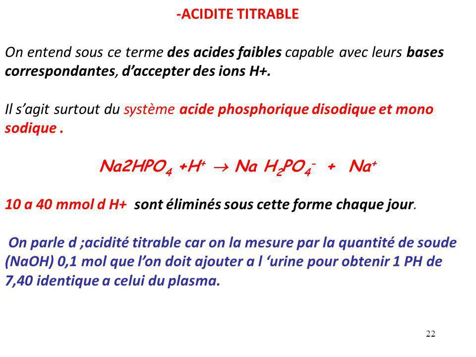 -ACIDITE TITRABLE On entend sous ce terme des acides faibles capable avec leurs bases correspondantes, d'accepter des ions H+.