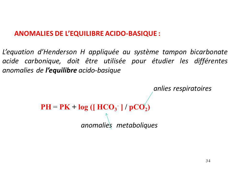 ANOMALIES DE L'EQUILIBRE ACIDO-BASIQUE :