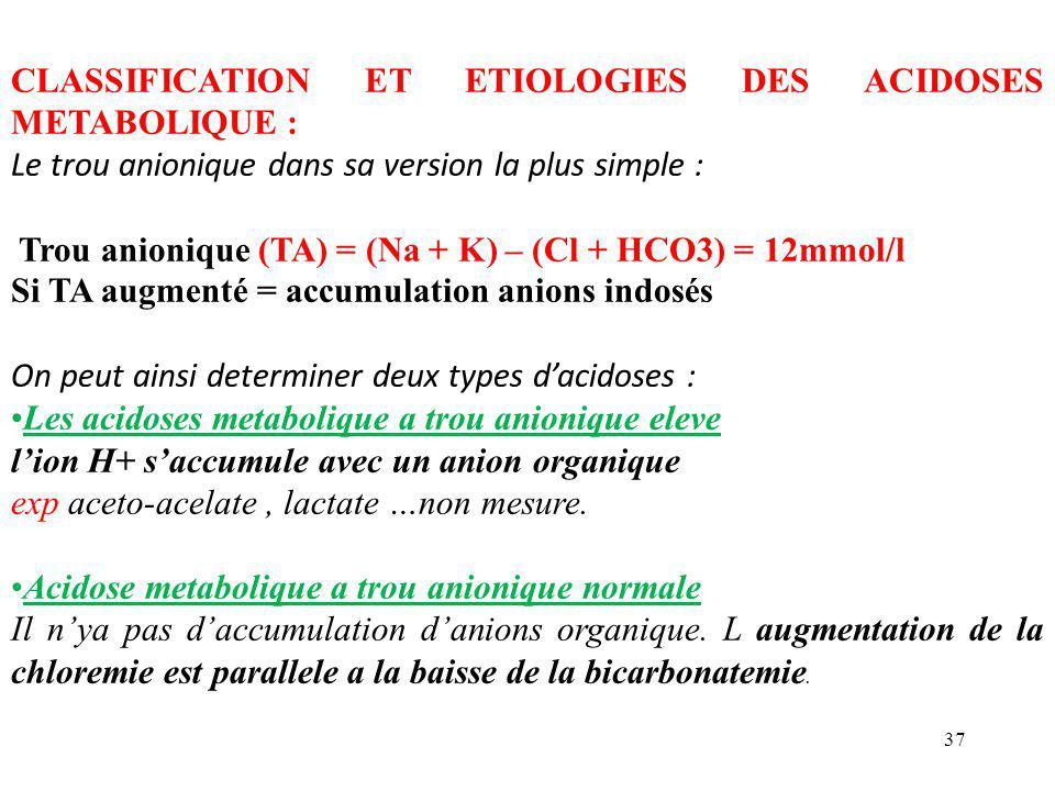 CLASSIFICATION ET ETIOLOGIES DES ACIDOSES METABOLIQUE :