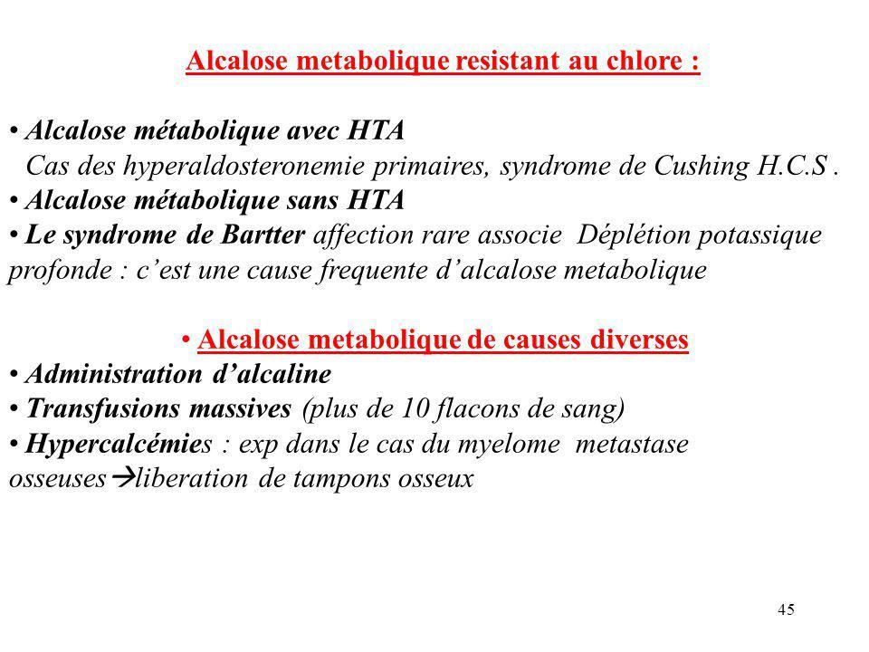 Alcalose metabolique resistant au chlore :