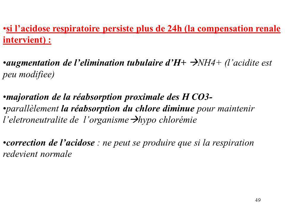si l'acidose respiratoire persiste plus de 24h (la compensation renale intervient) :