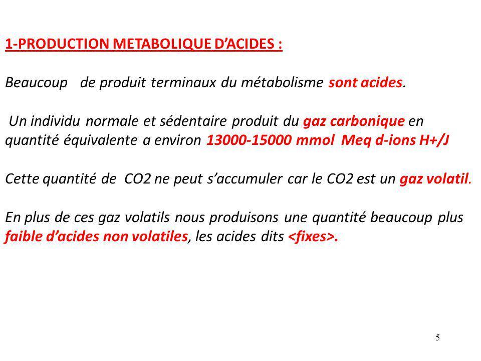 1-PRODUCTION METABOLIQUE D'ACIDES :