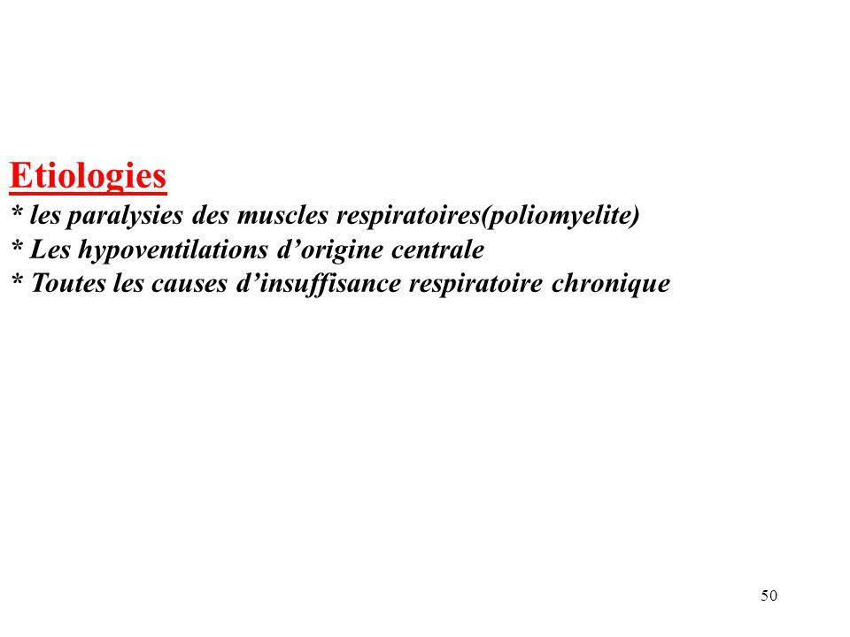Etiologies * les paralysies des muscles respiratoires(poliomyelite)