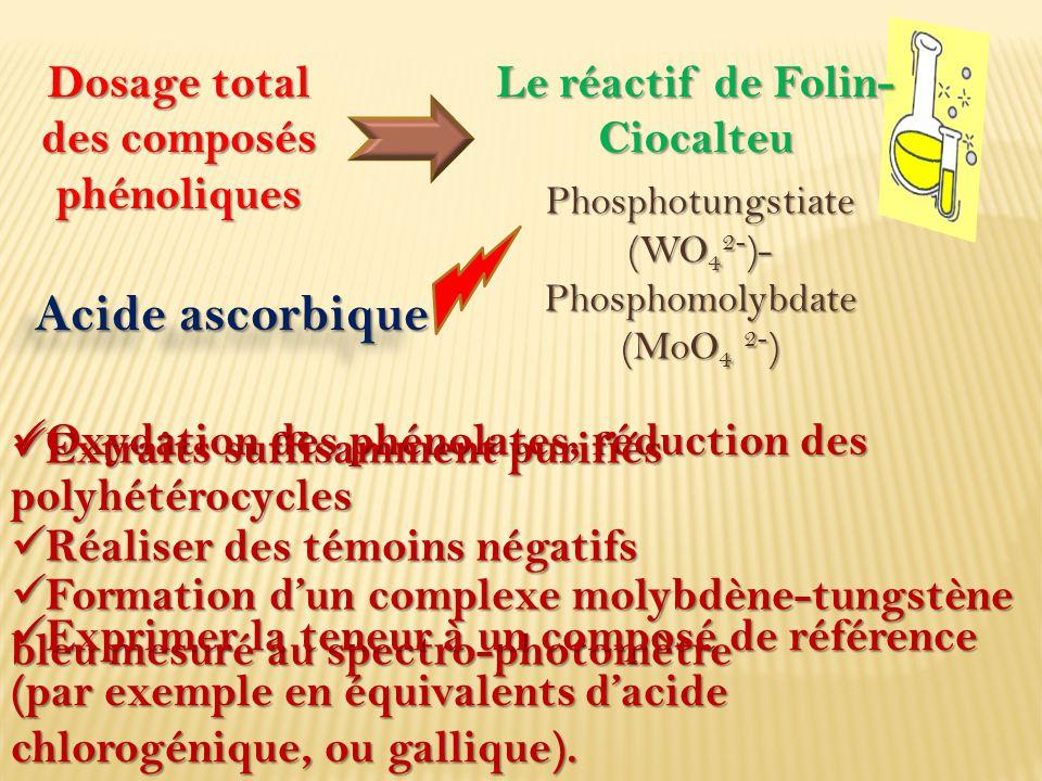 Dosage total des composés phénoliques Le réactif de Folin-Ciocalteu