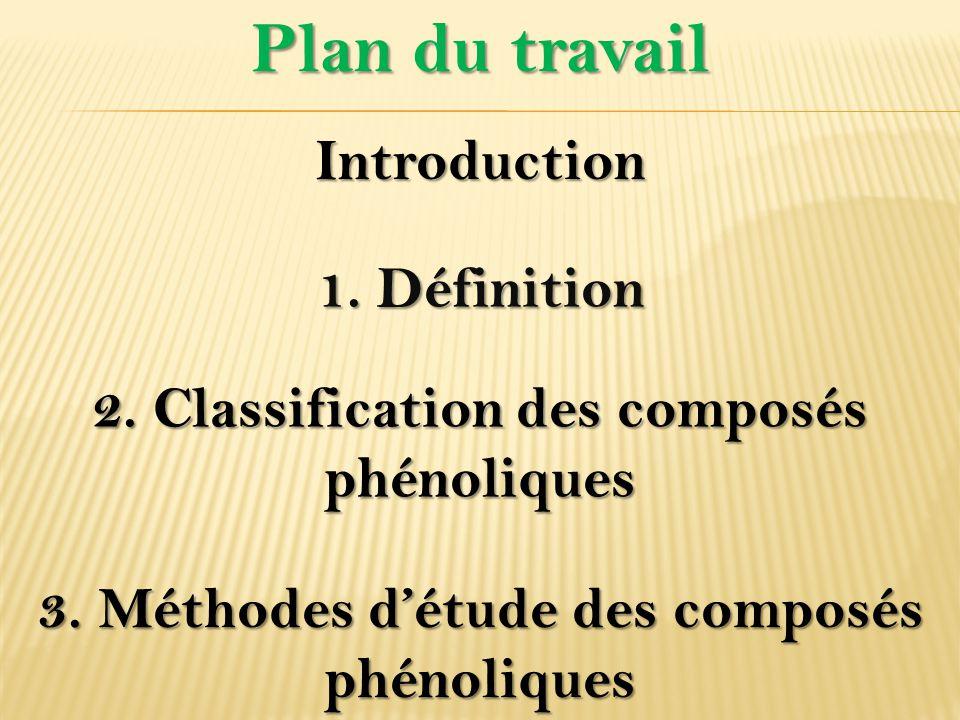 Plan du travail Introduction 1. Définition