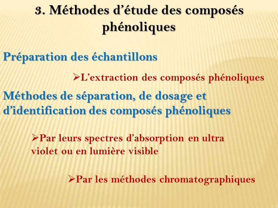 3. Méthodes d'étude des composés phénoliques