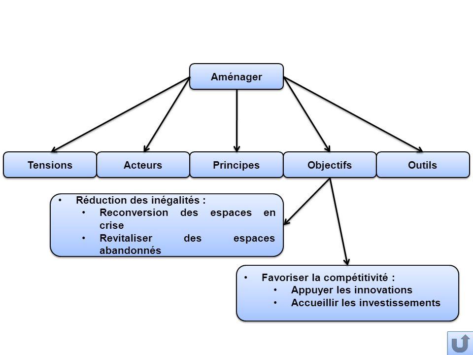 Aménager Tensions. Acteurs. Principes. Objectifs. Outils. Réduction des inégalités : Reconversion des espaces en crise.