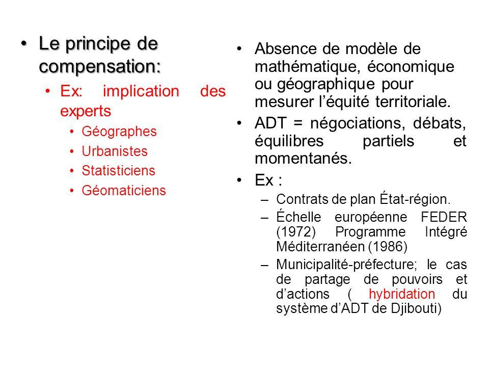 Le principe de compensation: