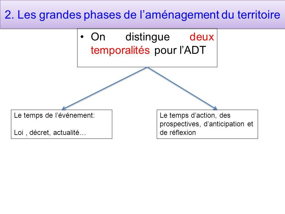 2. Les grandes phases de l'aménagement du territoire