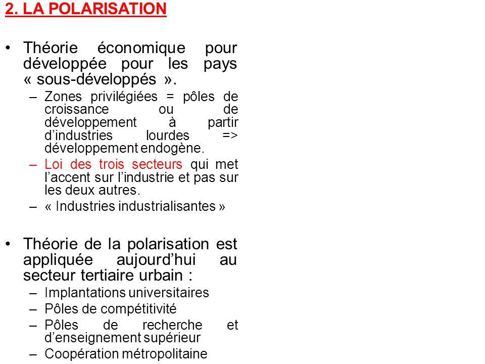 Théorie économique pour développée pour les pays « sous-développés ».