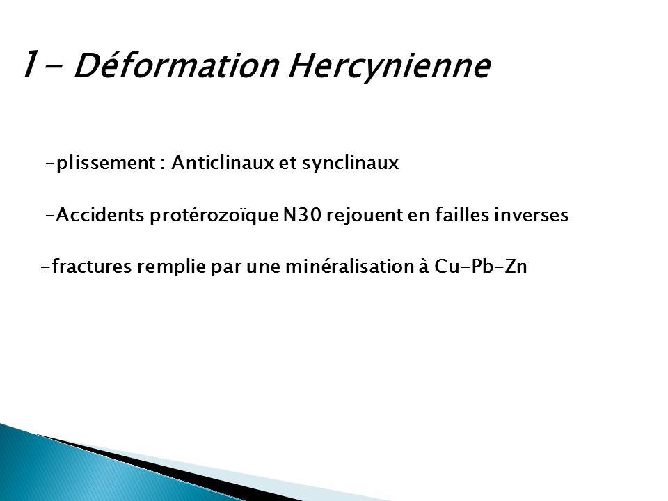 1- Déformation Hercynienne