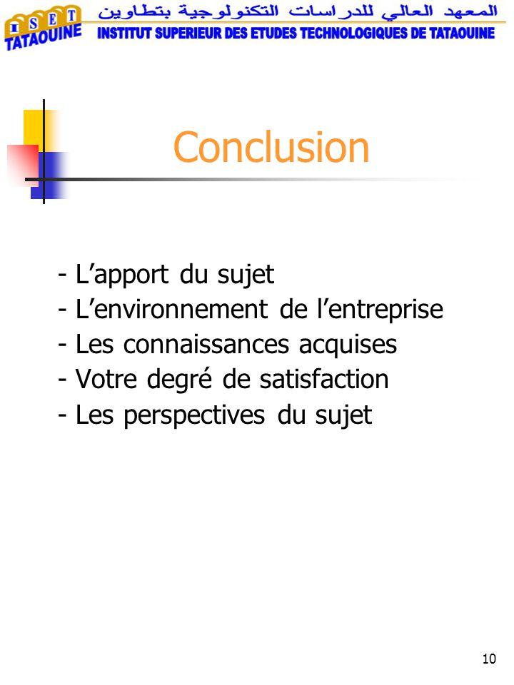 Conclusion - L'apport du sujet - L'environnement de l'entreprise