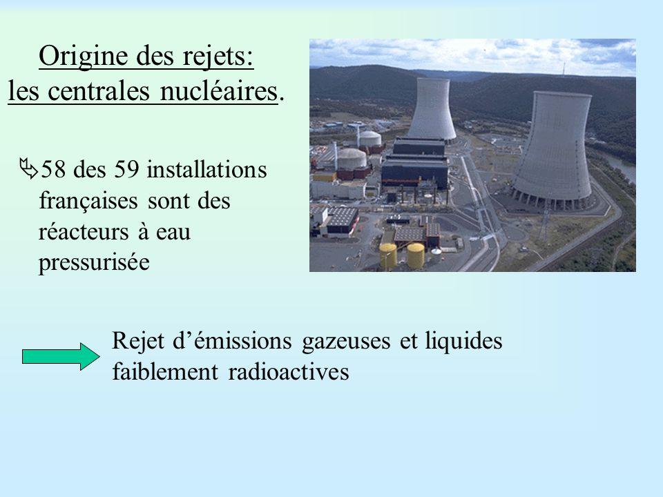 Origine des rejets: les centrales nucléaires.
