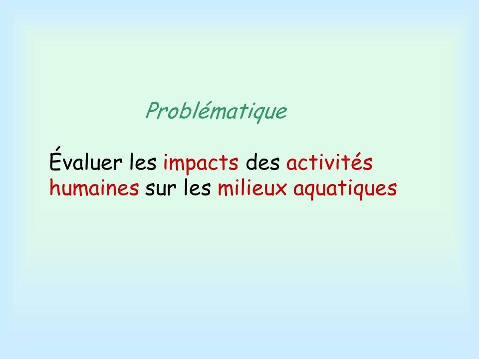 Problématique Évaluer les impacts des activités humaines sur les milieux aquatiques