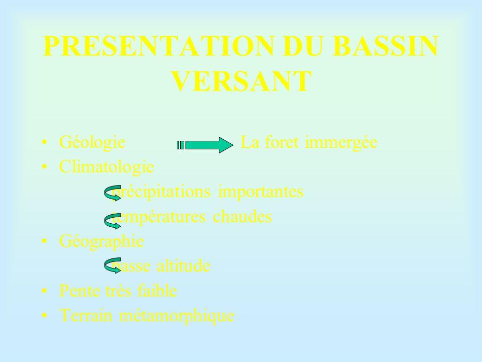 PRESENTATION DU BASSIN VERSANT