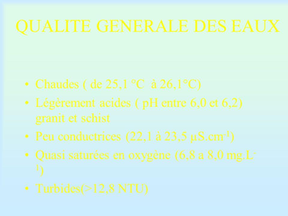 QUALITE GENERALE DES EAUX