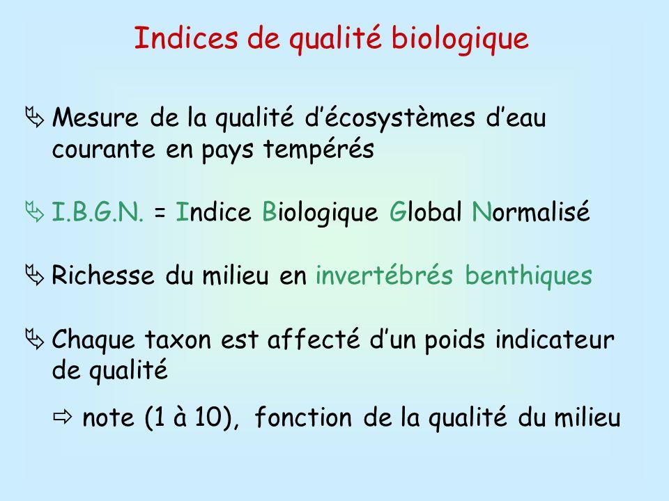 Indices de qualité biologique