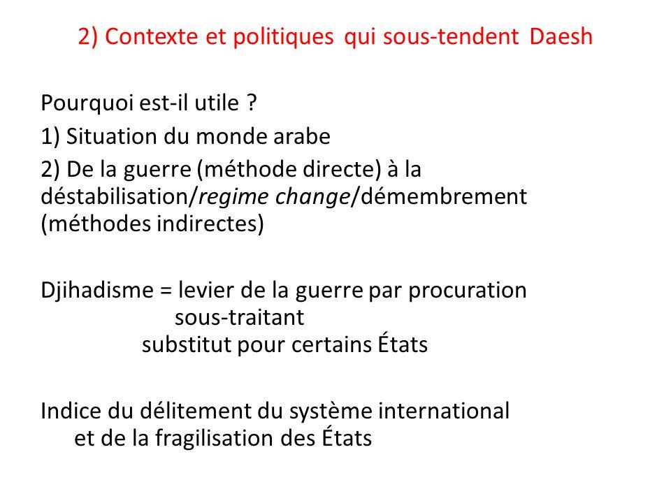 2) Contexte et politiques qui sous-tendent Daesh