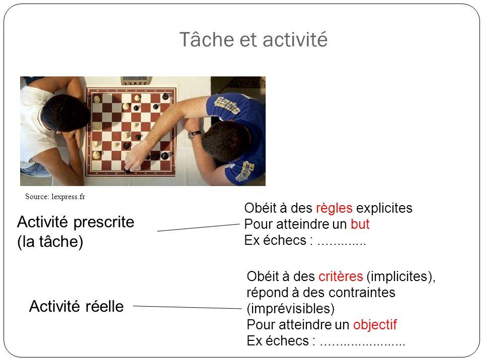 Tâche et activité Activité prescrite (la tâche) Activité réelle