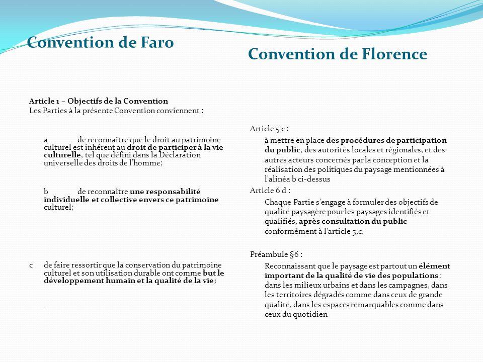 Convention de Florence