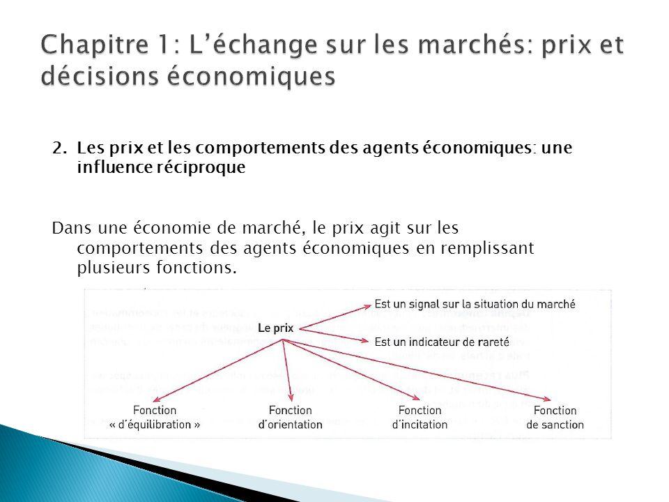 Chapitre 1: L'échange sur les marchés: prix et décisions économiques