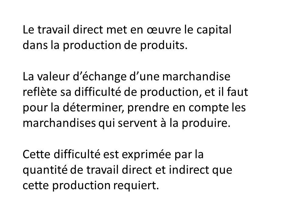 Le travail direct met en œuvre le capital dans la production de produits.