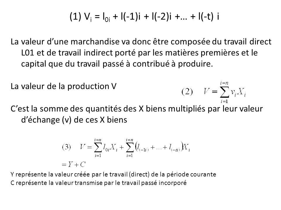 Vi = l0i + l(-1)i + l(-2)i +… + l(-t) i