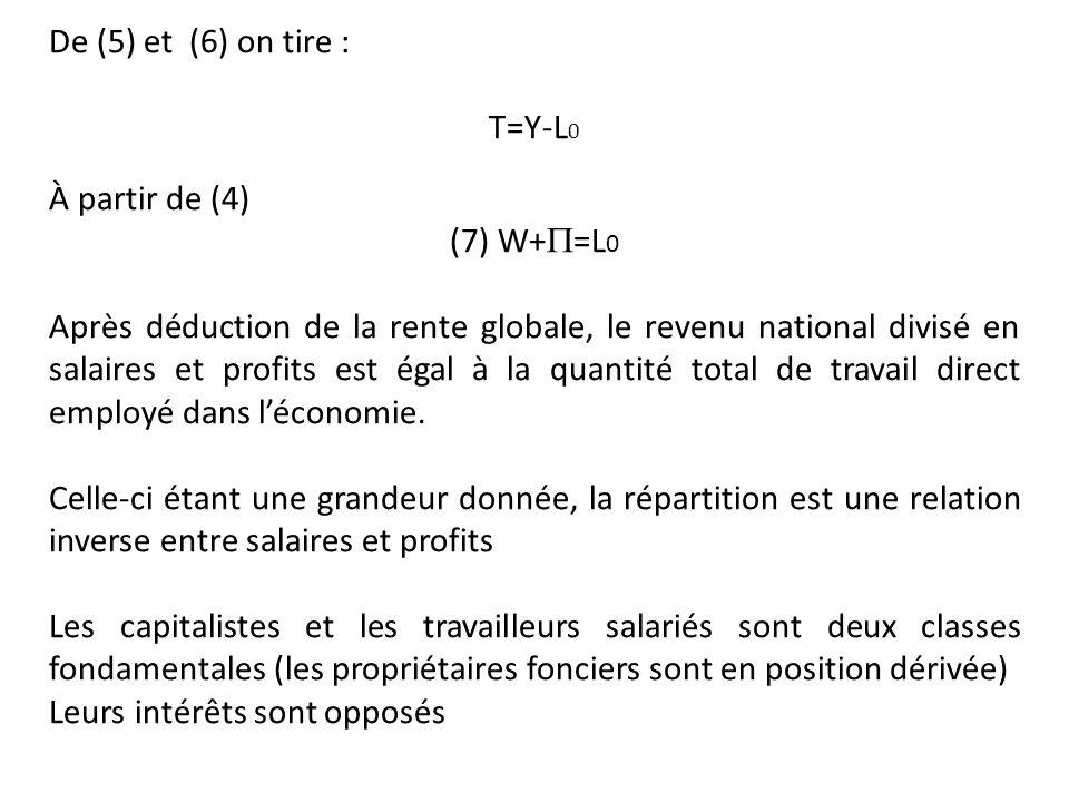 De (5) et (6) on tire : T=Y-L0. À partir de (4) (7) W+=L0.