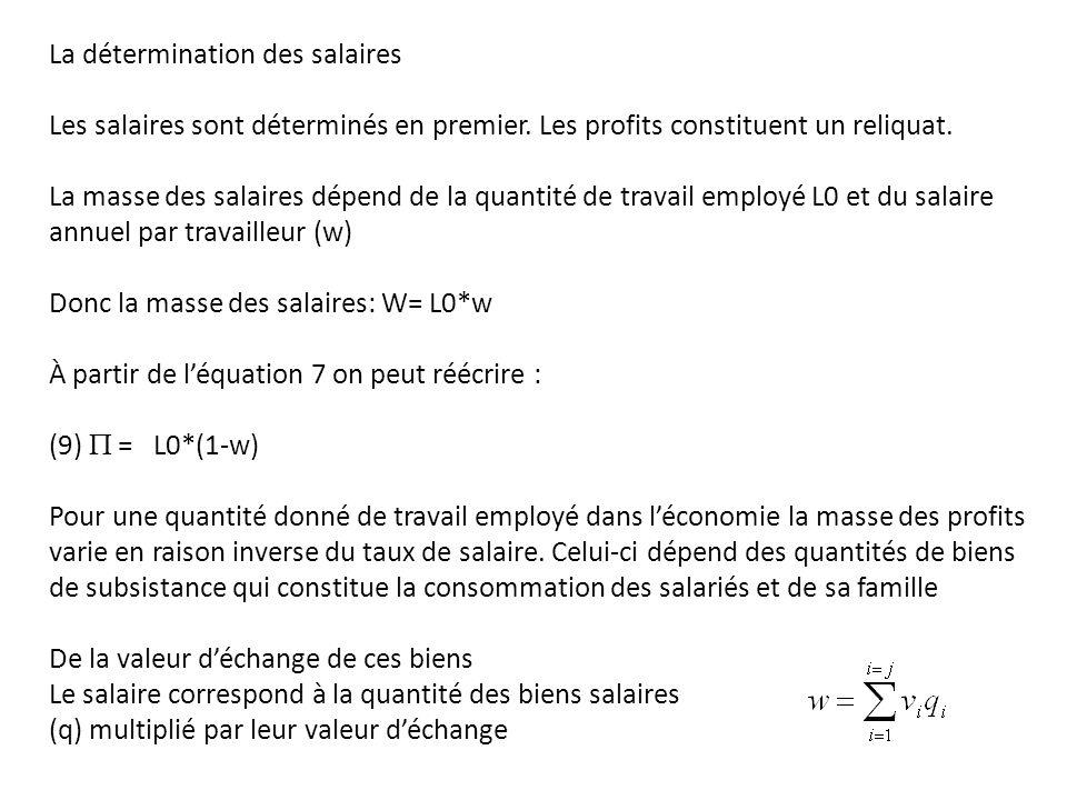 La détermination des salaires