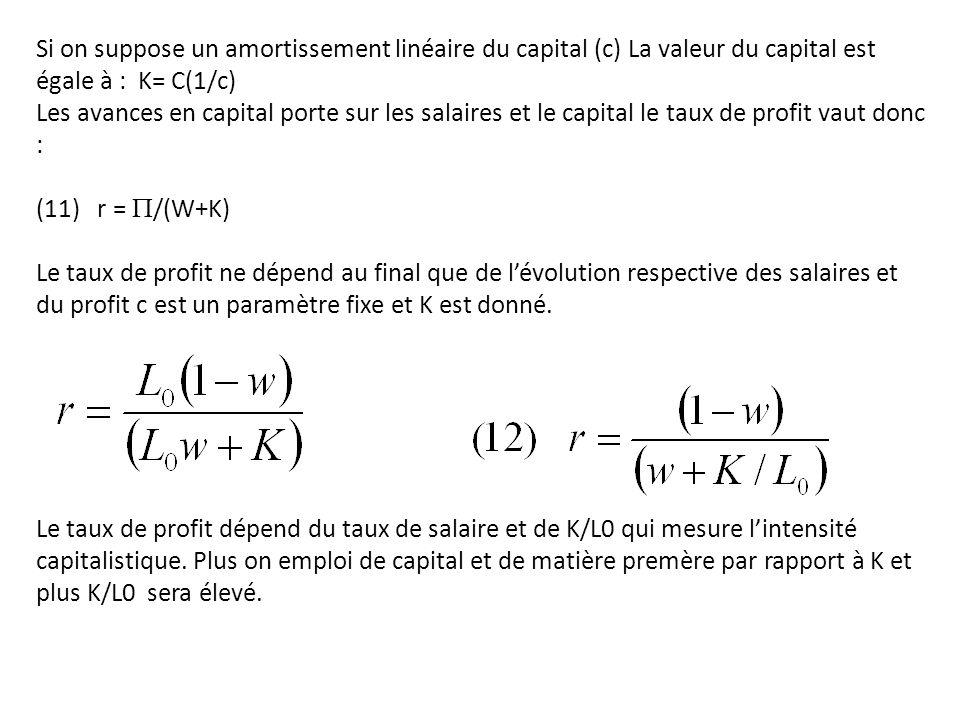 Si on suppose un amortissement linéaire du capital (c) La valeur du capital est égale à : K= C(1/c)