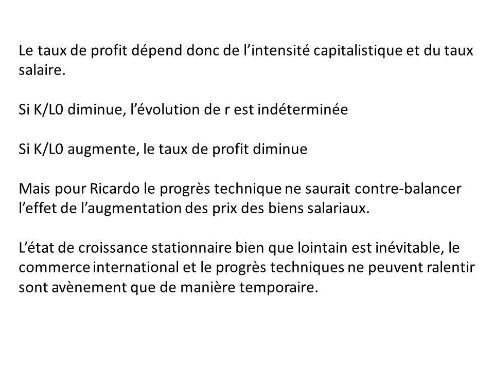 Le taux de profit dépend donc de l'intensité capitalistique et du taux salaire.