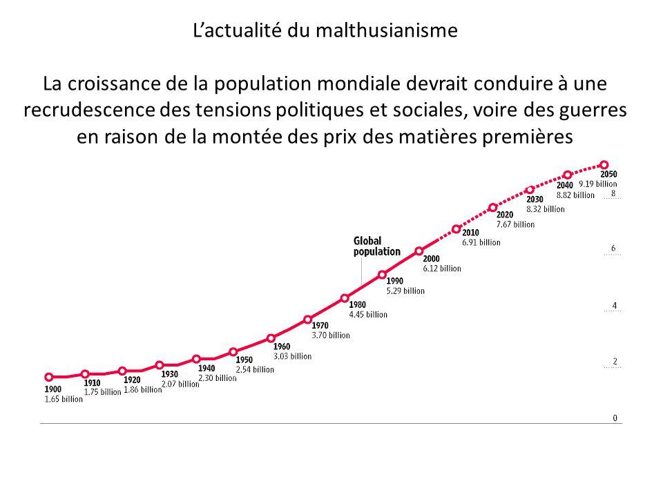 L'actualité du malthusianisme