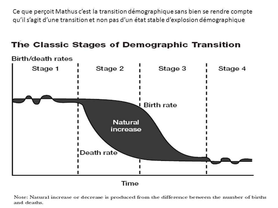 Ce que perçoit Mathus c'est la transition démographique sans bien se rendre compte qu'il s'agit d'une transition et non pas d'un état stable d'explosion démographique