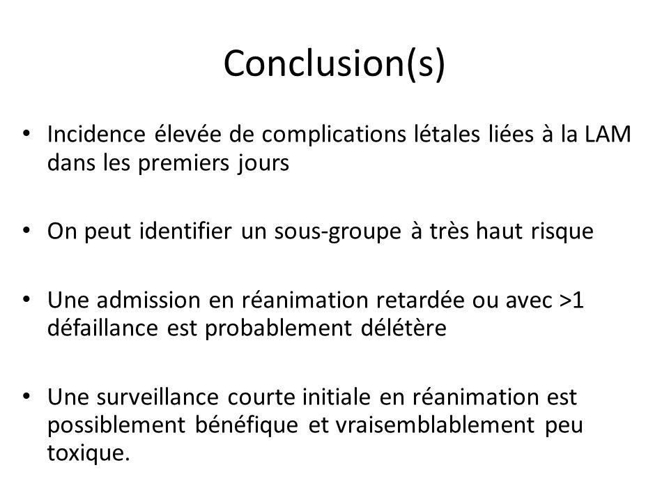 Conclusion(s) Incidence élevée de complications létales liées à la LAM dans les premiers jours. On peut identifier un sous-groupe à très haut risque.