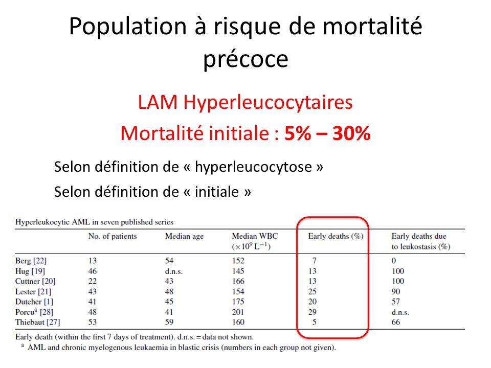 Population à risque de mortalité précoce