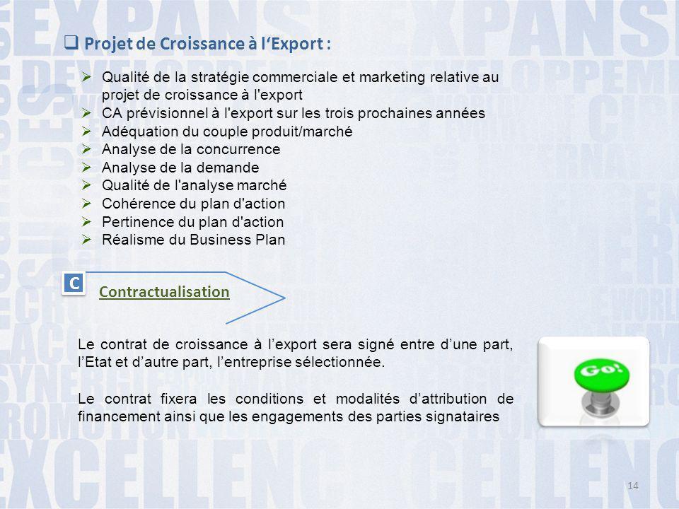 Projet de Croissance à l'Export :