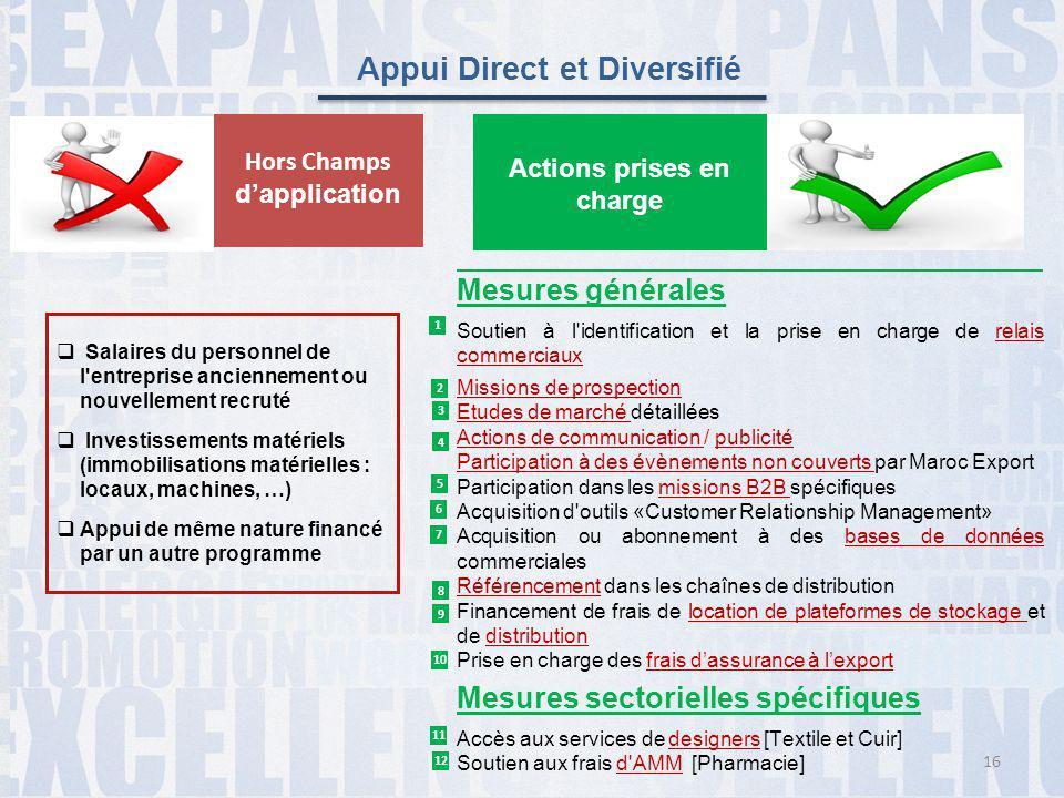 Appui Direct et Diversifié