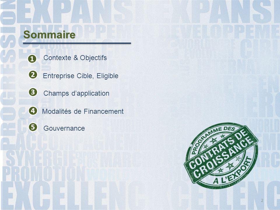 Sommaire 1 2 3 4 5 Contexte & Objectifs Entreprise Cible, Eligible