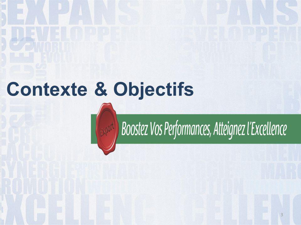 Contexte & Objectifs