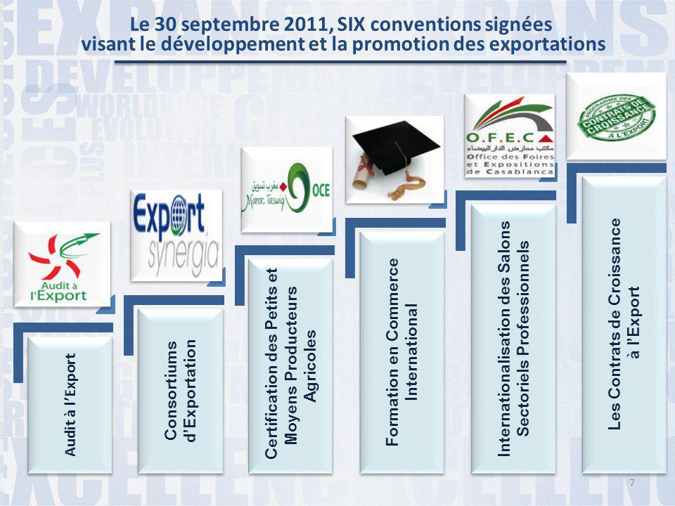 Le 30 septembre 2011, SIX conventions signées