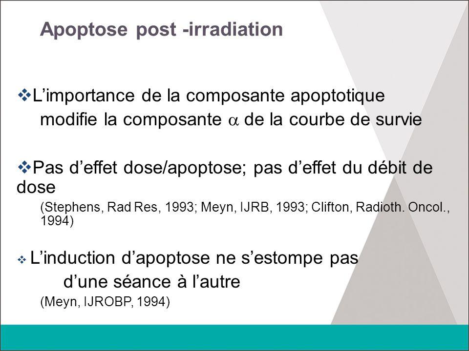 Apoptose post -irradiation