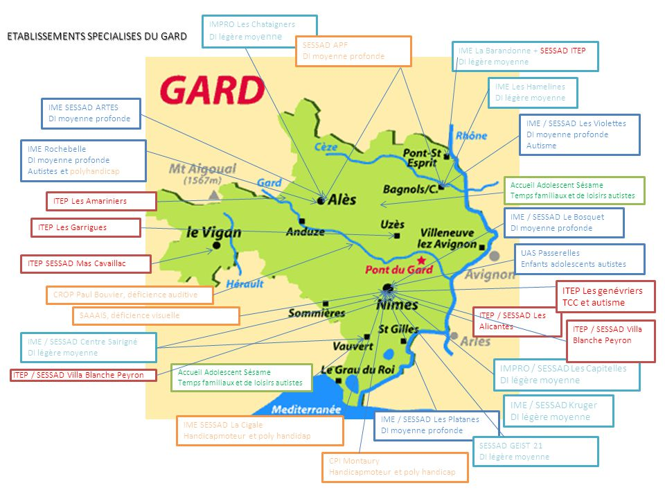ETABLISSEMENTS SPECIALISES DU GARD